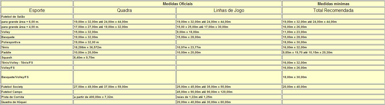 medidas_padrao_quadras